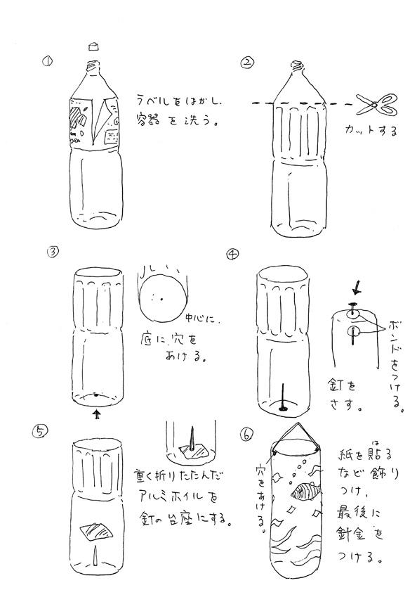 ... へ ペットボトル提灯の作り方 : 提灯 作り方 : すべての講義